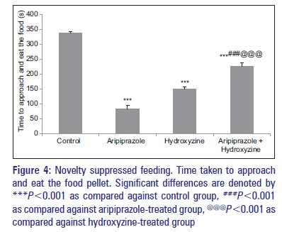 Basic-Clinical-Pharmacy-Novelty-suppressed-feeding
