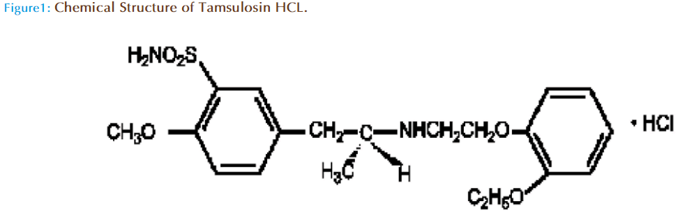 Basic-Clinical-Pharmacy-Chemical-Structure-Tamsulosin