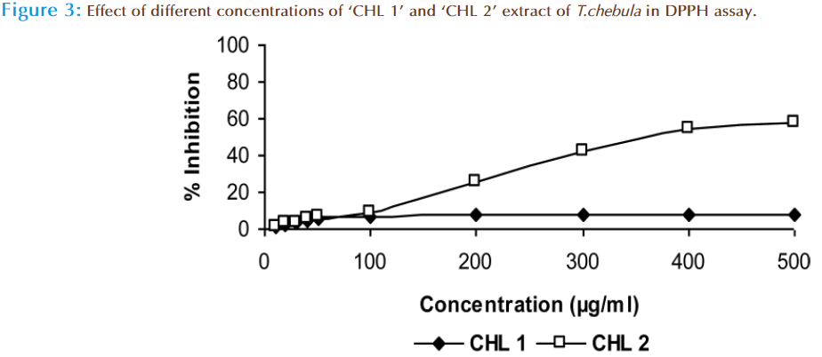 Basic-Clinical-Pharmacy-Effect-concentrations-extract
