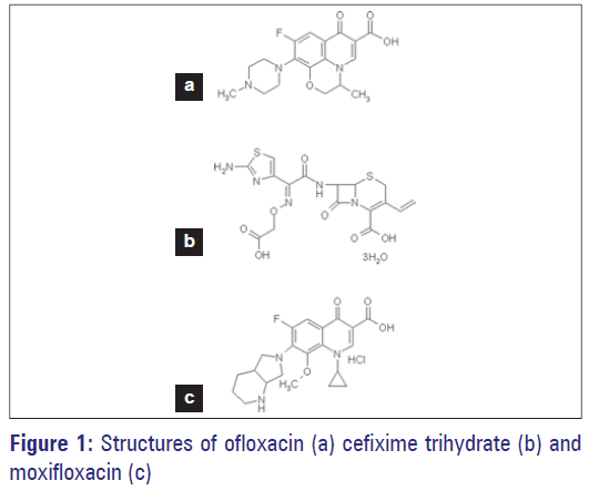 Basic-Clinical-Pharmacy-Structures-ofloxacin-cefixime