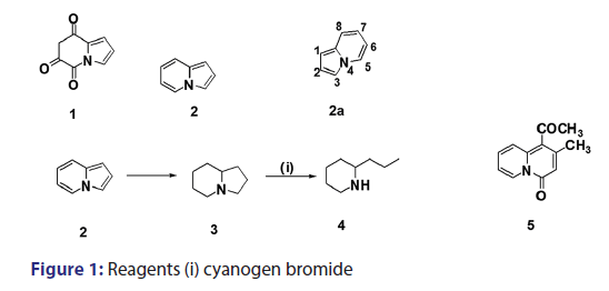 Basic-clinical-pharmacy-Reagents-cyanogen-bromide