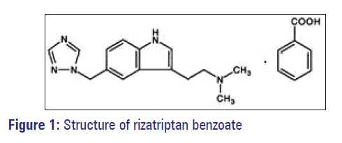 Basic-clinical-pharmacy-rizatriptan-benzoate