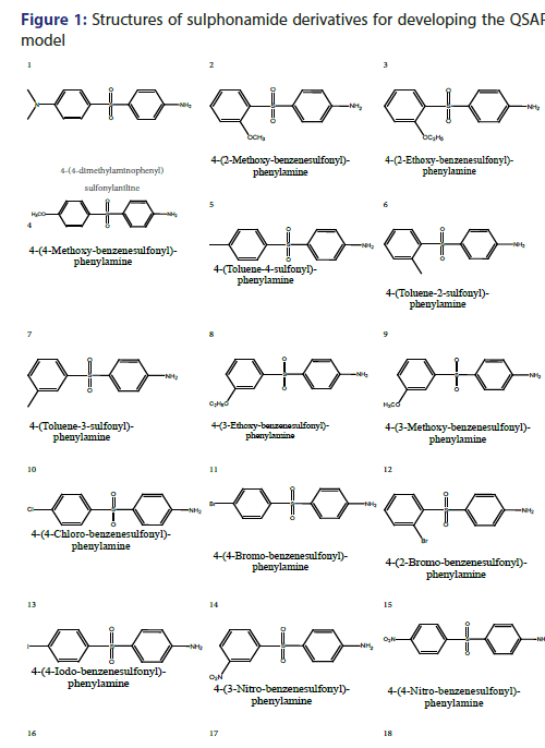 basic-clinical-pharmacy-Structures-sulphonamide-derivatives