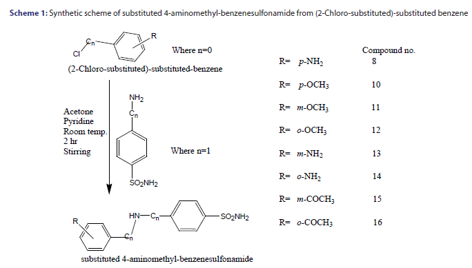 basic-clinical-pharmacy-Synthetic-scheme-substituted