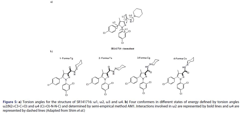 basic-clinical-pharmacy-Torsion-angles